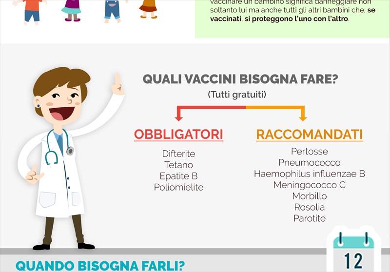 vaccinazioni-bambini-cosa-fare