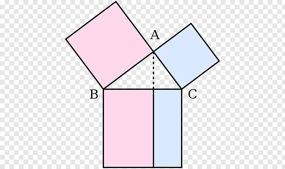 cosa dice teorema pitagora