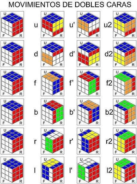 cubo rubik metodo Fridrich