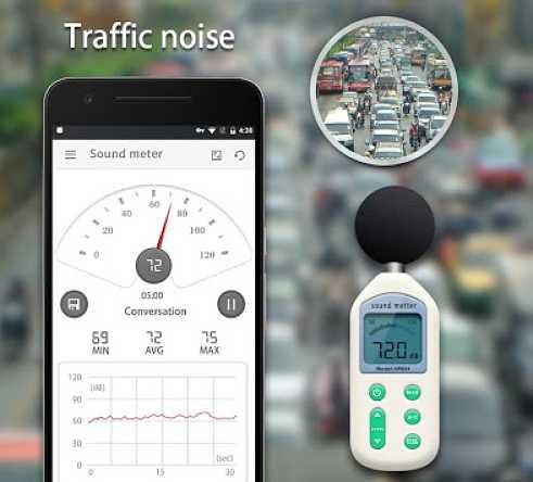 sound meter caratteristiche app