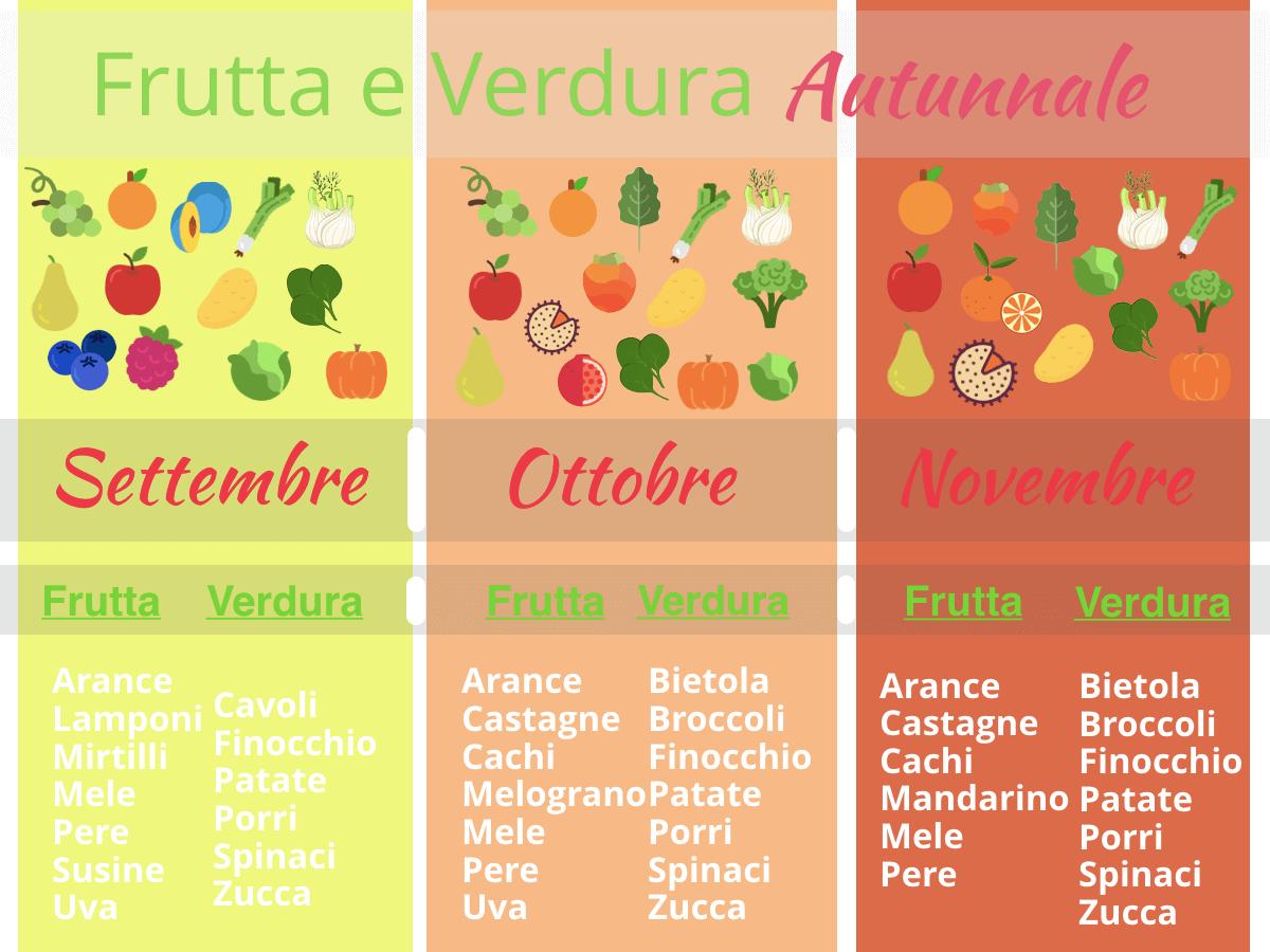 quali-frutti-autunno
