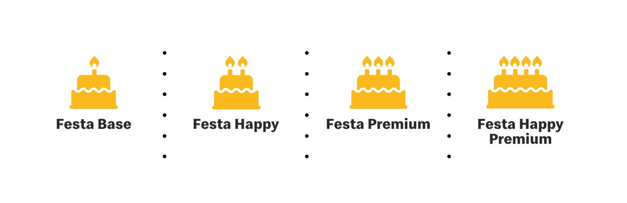 prenotazione festa compleanno