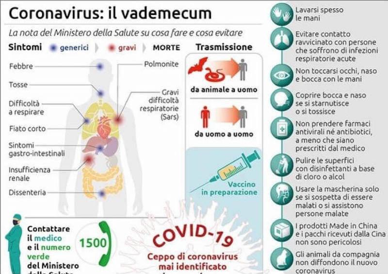 Norme prevenzione Coronavirus